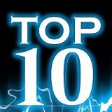 top-10-blue