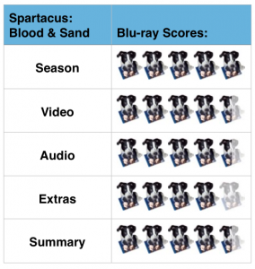 Spartacus Blood and Sand Blu-ray Scores