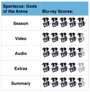 Spartacus Gods of the Arena Blu-ray Scores