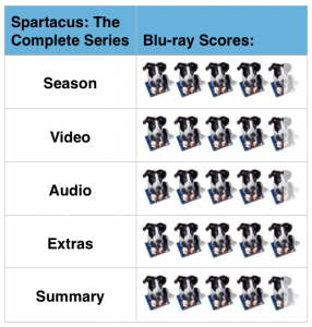 Spartacus The Complete Series Blu-ray Scores