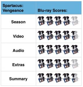 Spartacus Vengeance Blu-ray Scores