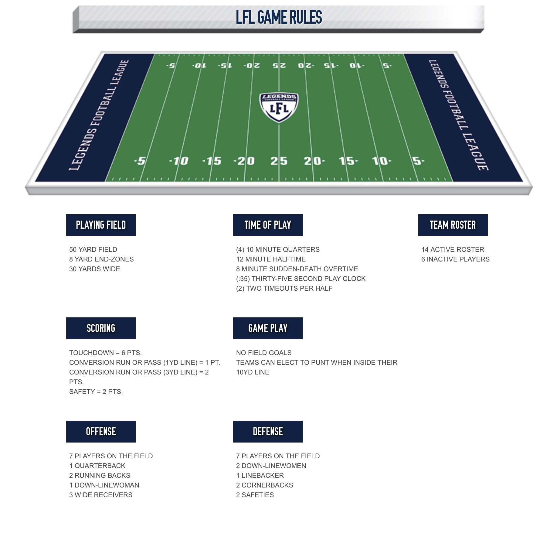 LFL Game Rules